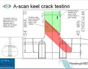 A-Scan keel crack
